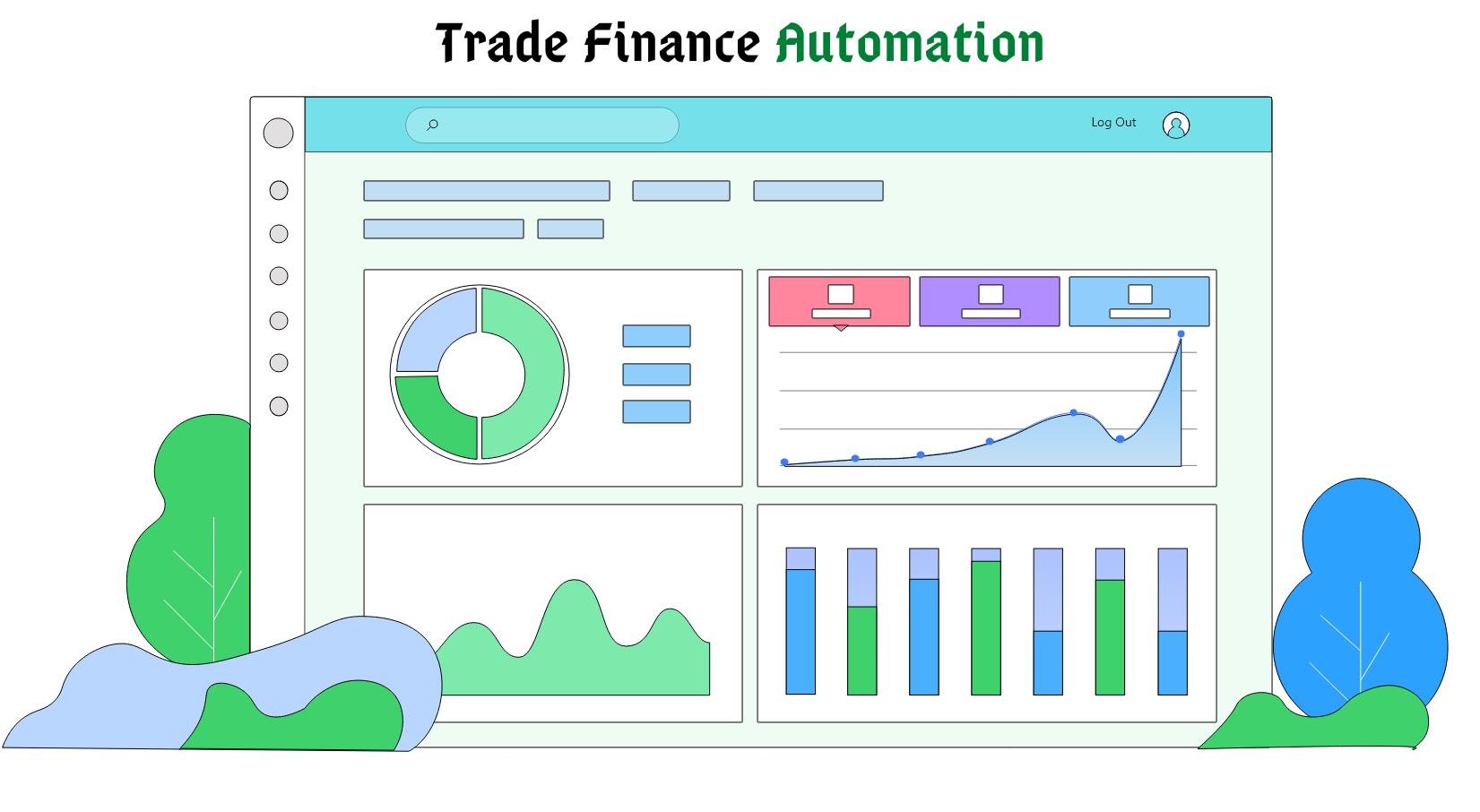 trade finance automation - SIMBA